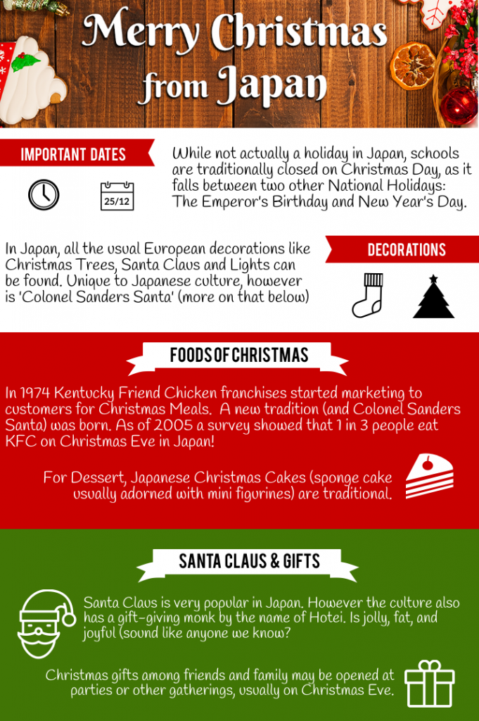 Japanese Christmas.Christmas Celebrations In Japan Cultural Traditions All