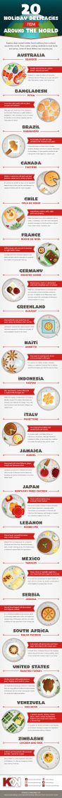 Christmas Dinners from Around the World (Infographic)