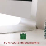 Fun Facts about Co-Working Spaces and the Holidays